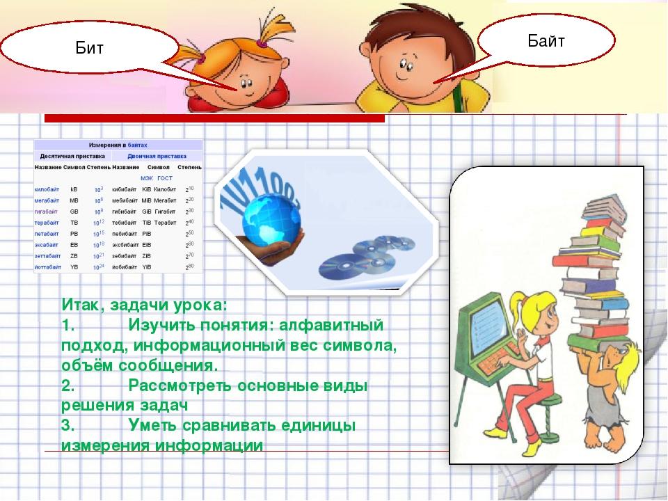 Итак, задачи урока: 1.Изучить понятия: алфавитный подход, информационный вес...