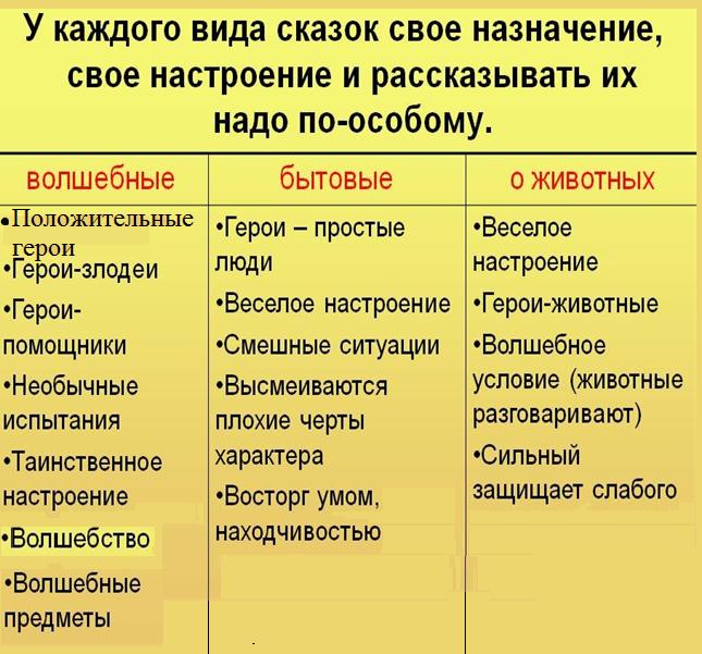 Во инструкционная внеурочной читательская деятельности картой компетентность