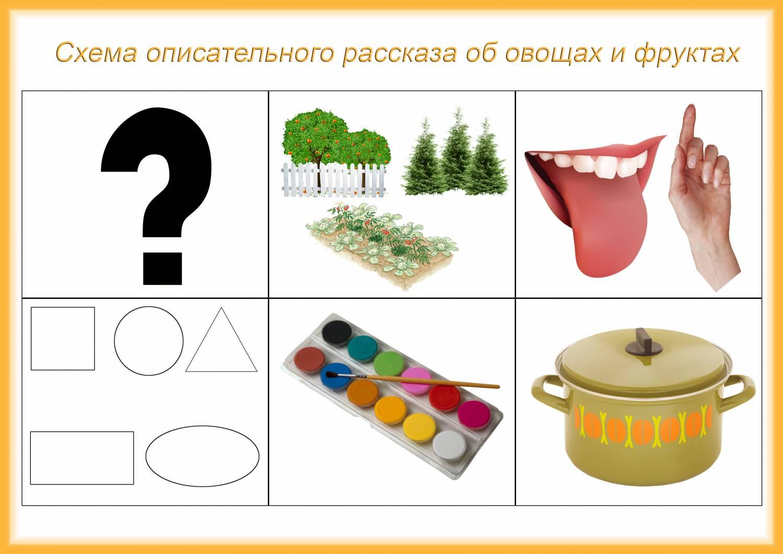 Схема рассказа о посуде