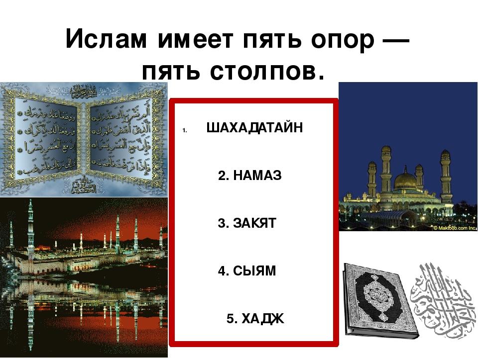 Картинки на тему ислам для презентации