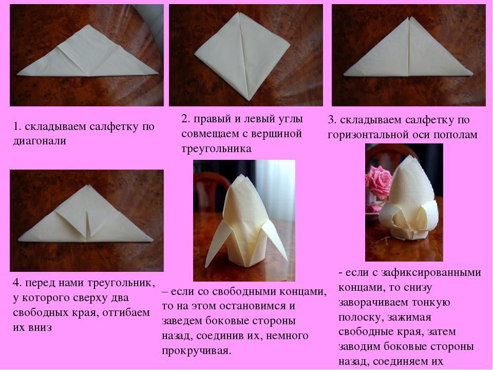 картинки как складывать салфетки бумажные собиралась петь