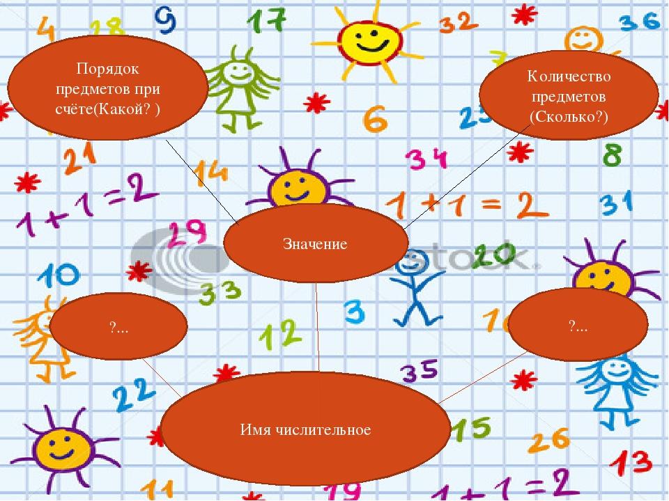 Значение Количество предметов (Сколько?) Порядок предметов при счёте(Какой? )...