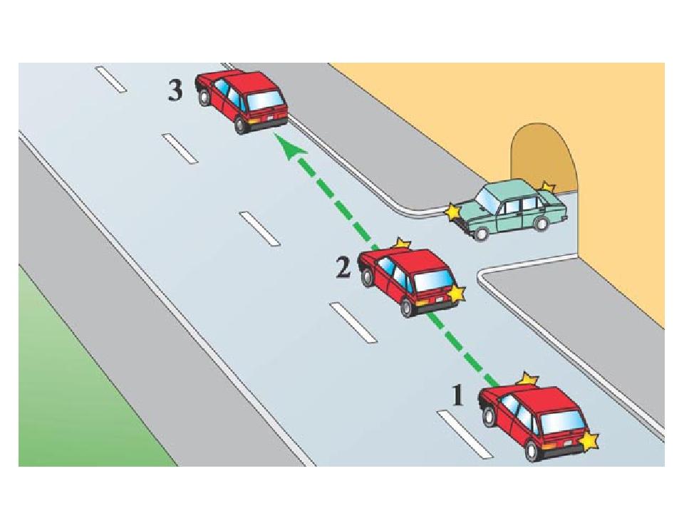чистое указатели поворота на перекрестках с картинками как современная альтернатива
