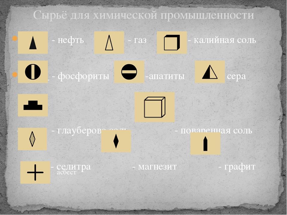 - нефть - газ - калийная соль _ - фосфориты -апатиты - сера - - глауберова с...