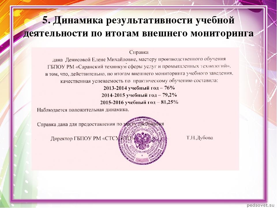 5. Динамика результативности учебной деятельности по итогам внешнего монитори...
