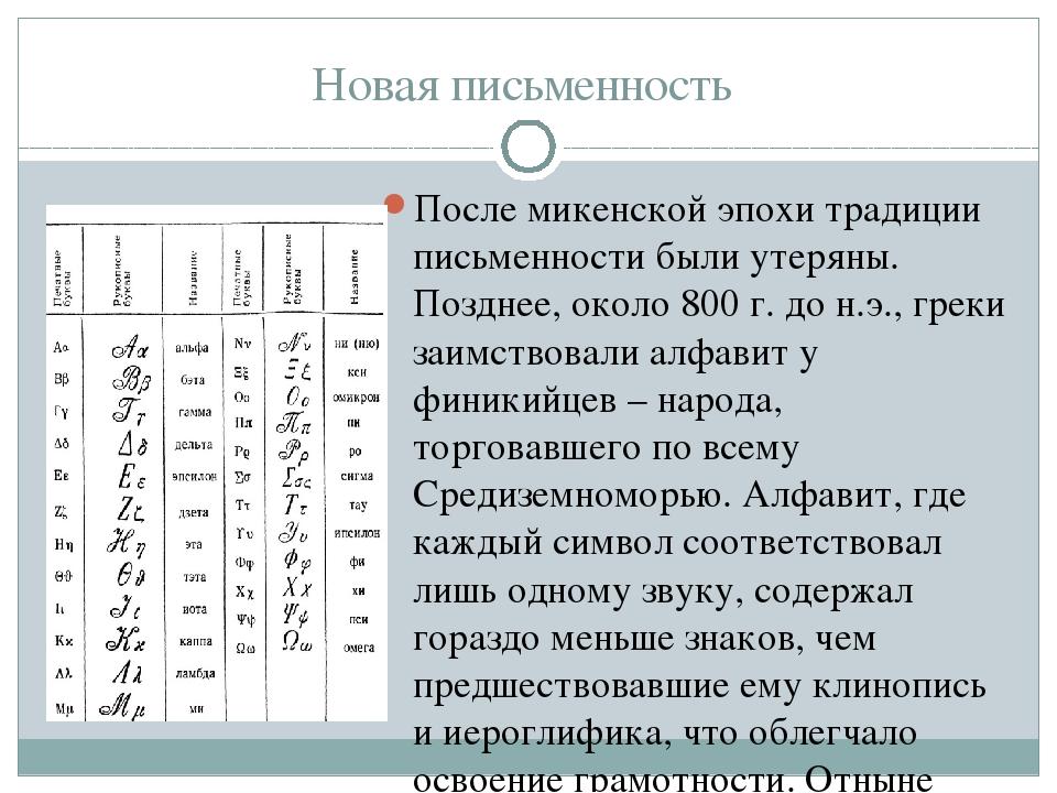 Новая письменность После микенской эпохи традиции письменности были утеряны....