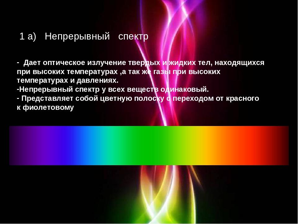 терпением, начинайте фото спектра света от монохроматора новые лоты