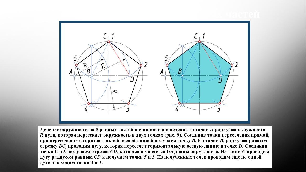 разделить радиус круга на 5 частей можно отдать