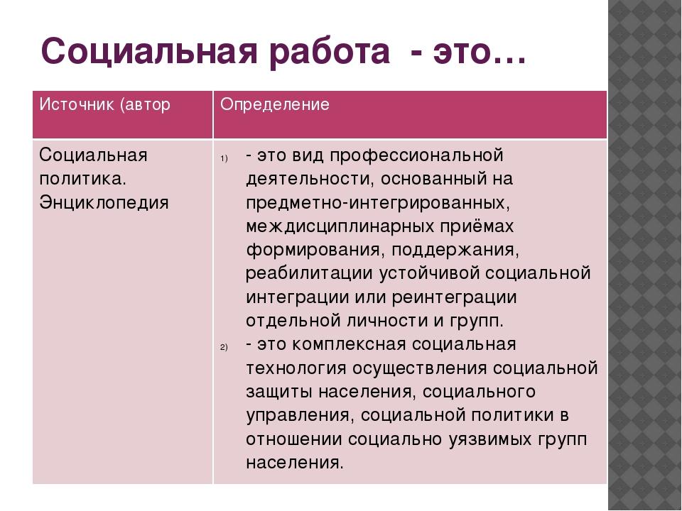 Виды и функции моделей в социальной работе работа девушки львов