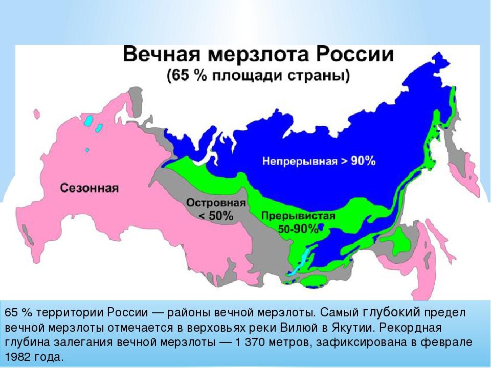 в россии районы с вечной мерзлотой занимают займы ru