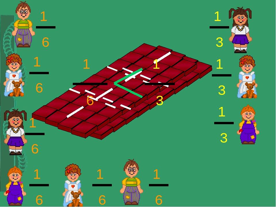1 3 1 3 1 3 1 6 1 6 1 6 1 6 1 6 1 6 1 6 1 3 Сравнение дробей с одинаковыми ч...