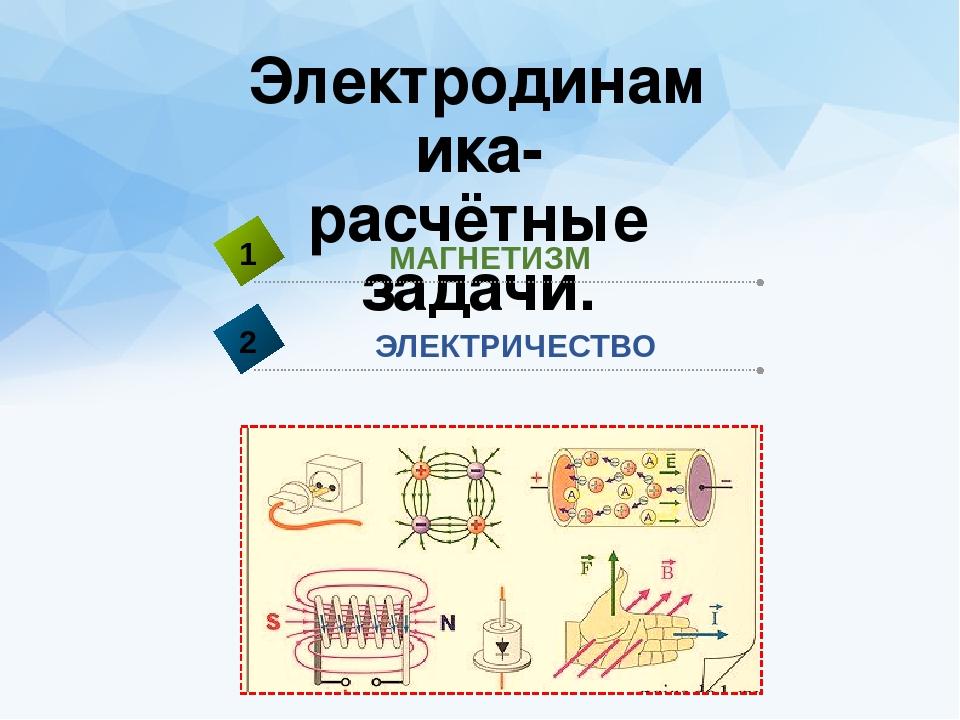 Электродинамика- расчётные задачи. МАГНЕТИЗМ 1 ЭЛЕКТРИЧЕСТВО 2