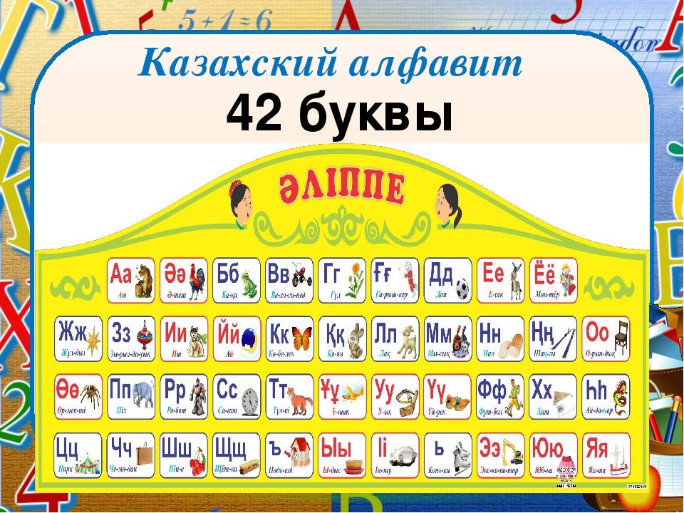 Виды алфавитов картинка это