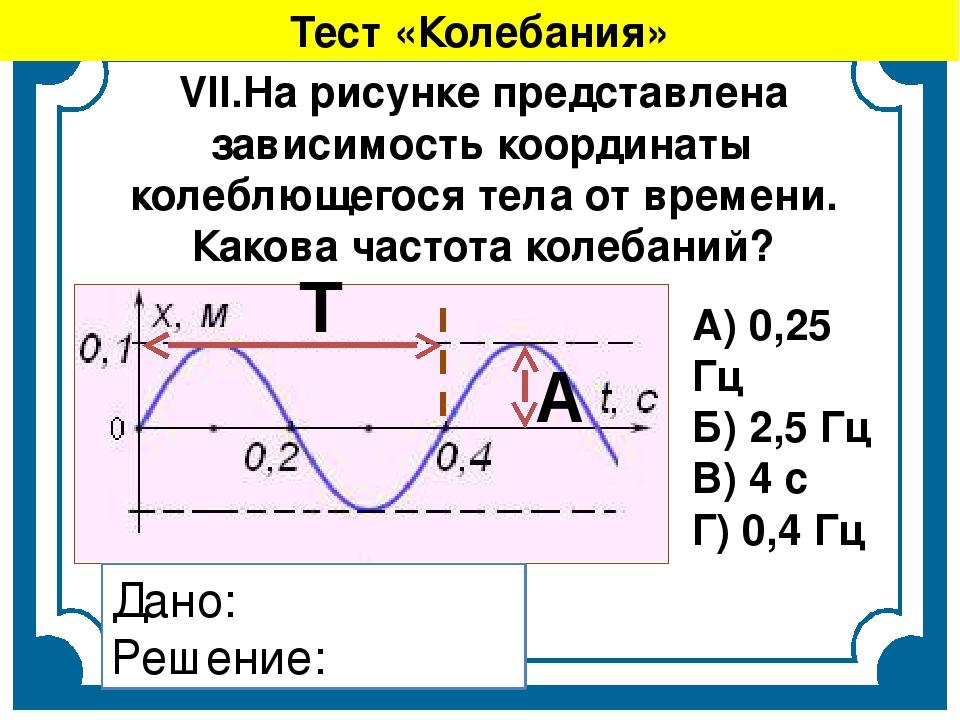 Частотные рисунки