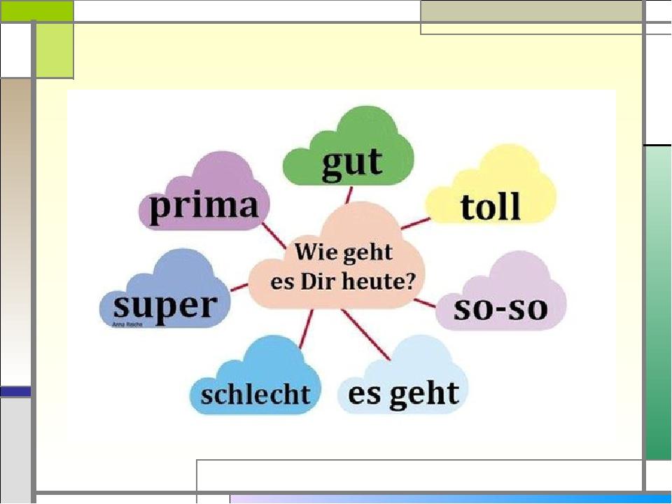 Картинка знакомства на немецком