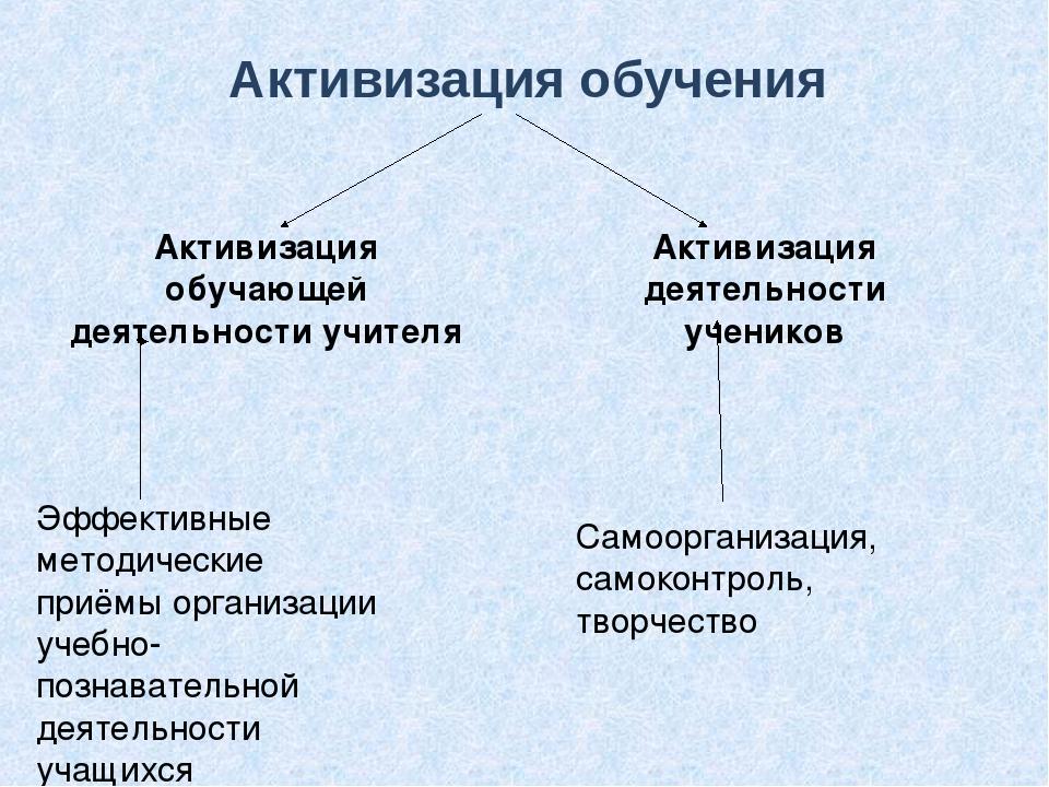 Консультация на тему: Педагогические методы и приёмы ...