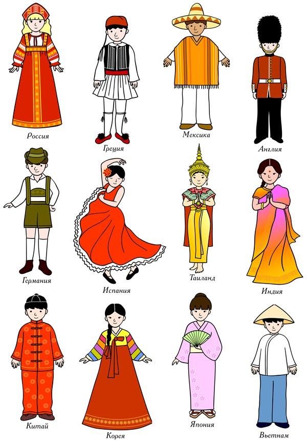 Доклад на тему костюмы народов мира 2115