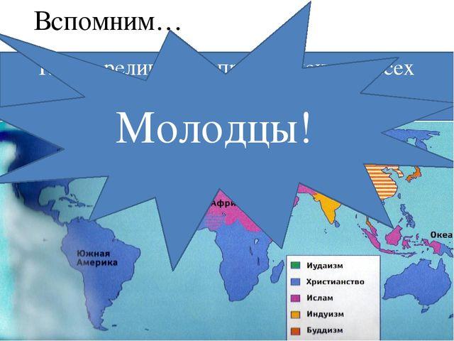 География населения мира конспект