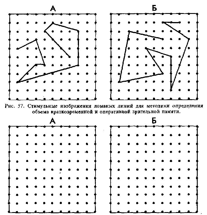 Методика определения по рисунку
