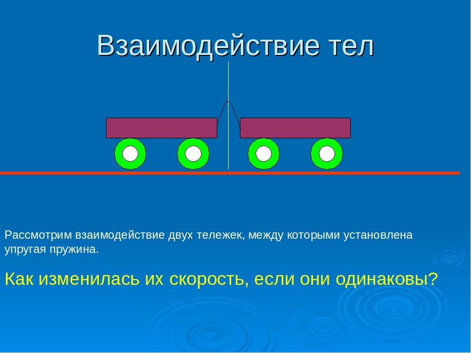 Взаимодействие тел Рассмотрим взаимодействие двух тележек, между которыми уст...