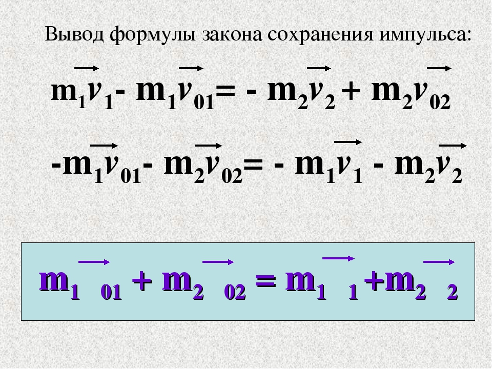 Вывод формулы закона сохранения импульса: m1v1- m1v01= - m2v2 + m2v02 -m1v01-...