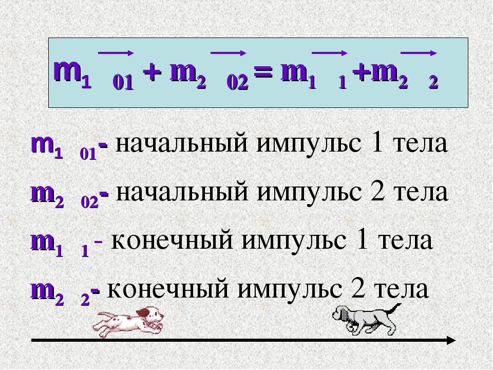 m1ν01 + m2ν02 = m1ν1 +m2ν2 m1ν01- начальный импульс 1 тела m2ν02- начальный и...