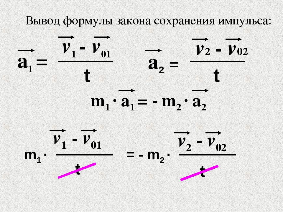 Вывод формулы закона сохранения импульса: а1 = v1 - v01 t а2 = v2 - v02 t m1...