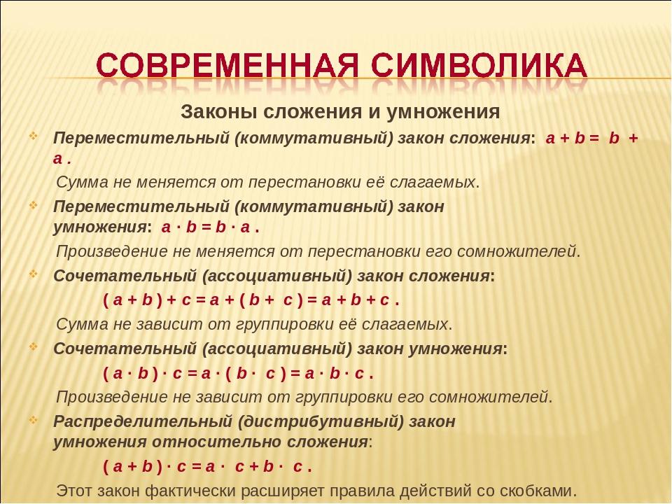 Законы сложения и умножения в картинках