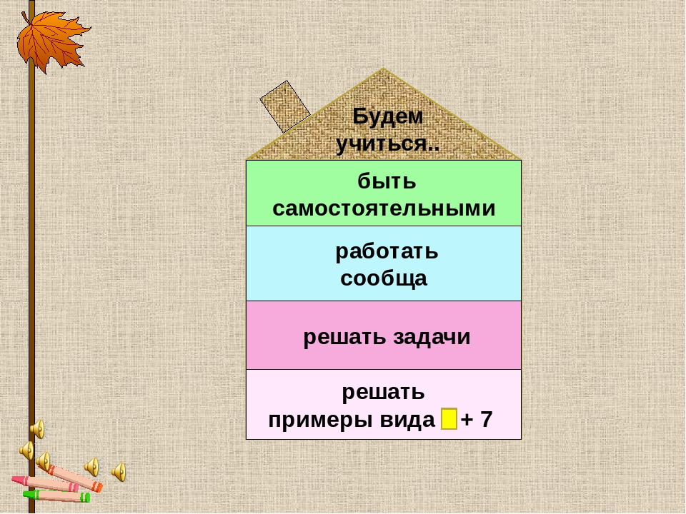 быть самостоятельными решать задачи решать примеры вида + 7 работать сообща...