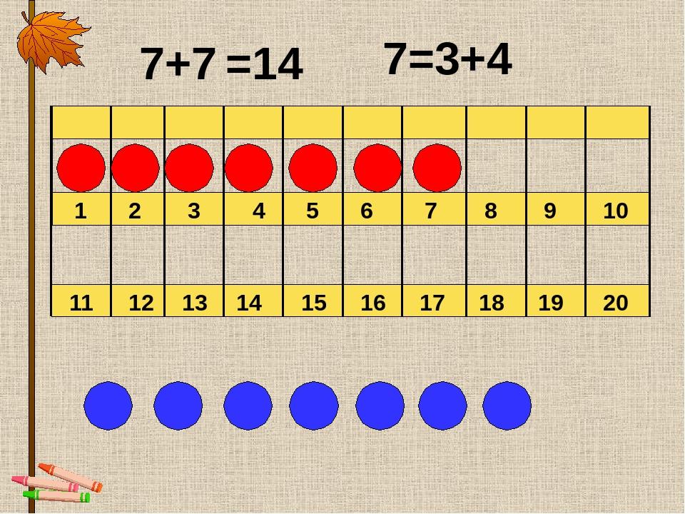 3 1 2 4 5 7 6 9 8 10 18 17 16 11 12 13 14 15 20 19 7+7 7=3+4 =14