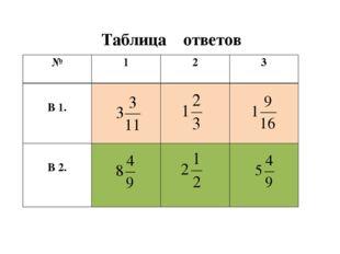 Таблица ответов № 1 2 3 В 1. В 2.
