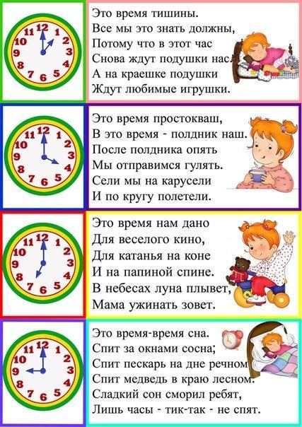 В какое время суток лучше учить английский