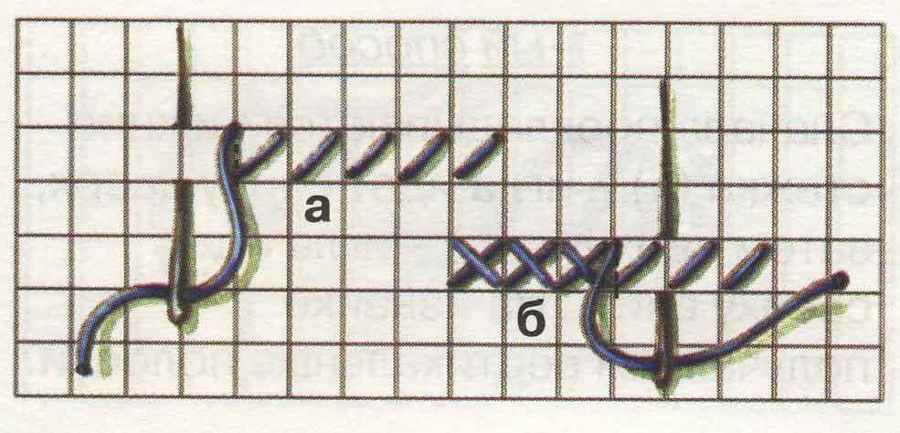 как вышивать по схеме фотографии крестиком