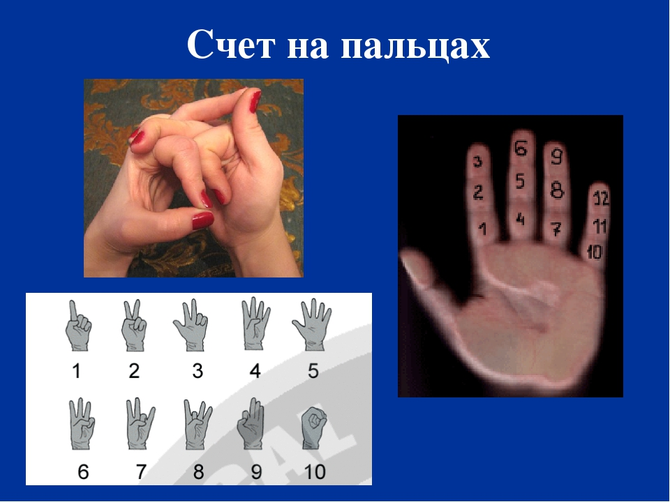 Картинки на тему счет на пальцах
