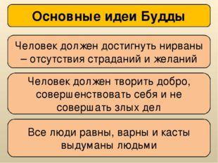 Человек должен достигнуть нирваны – отсутствия страданий и желаний Основные и