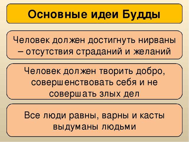 Человек должен достигнуть нирваны – отсутствия страданий и желаний Основные и...