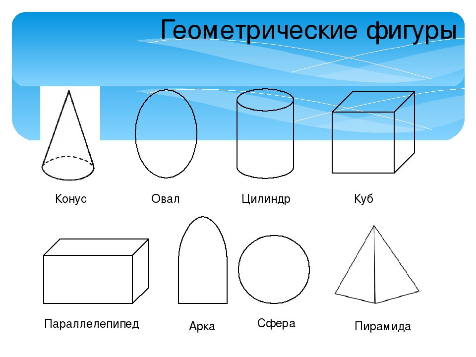 куб цилиндр конус картинки