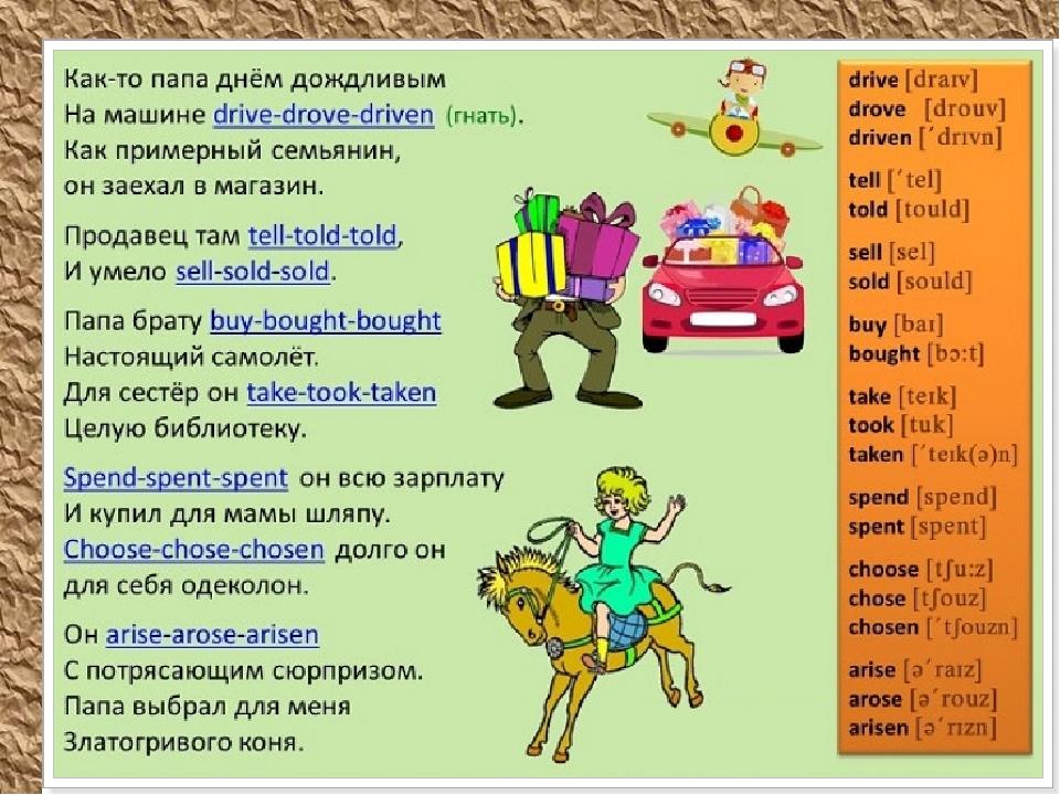 Приказ Минобразования РФ от 05.03.2004 N 1089