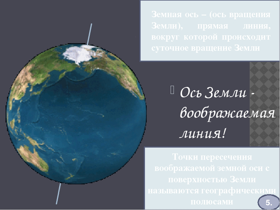 Земная ось это картинка