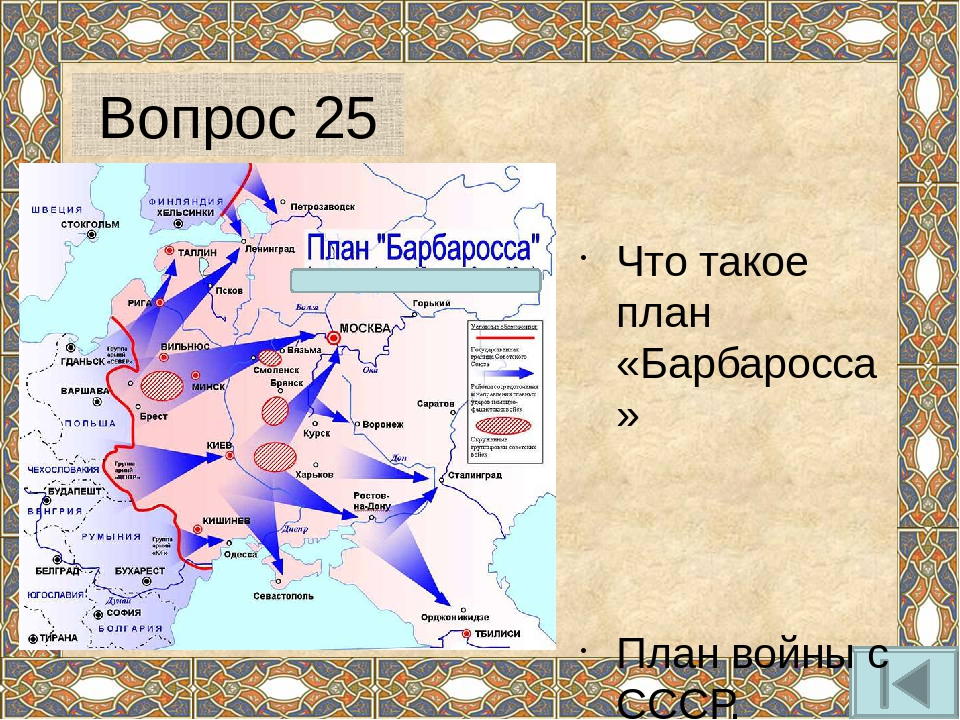 Вопрос 28 «Фамилия» князя Владимира, Ярослава Мудрого, Александра Невского, И...