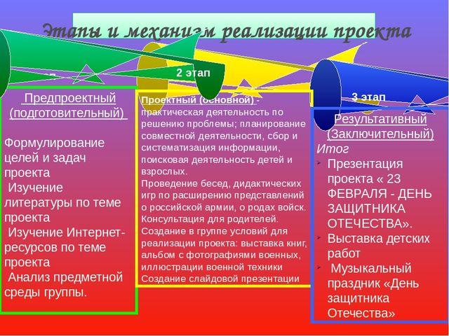 Этапы и механизм реализации проекта 1 этап 3 этап Предпроектный (подготовител...