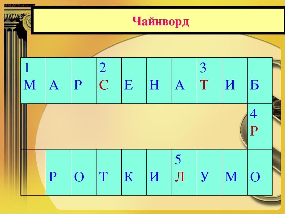 Чайнворд 1 М А Р2 С Е Н А3 Т И Б 4 Р  Р О Т К И5 Л У М О