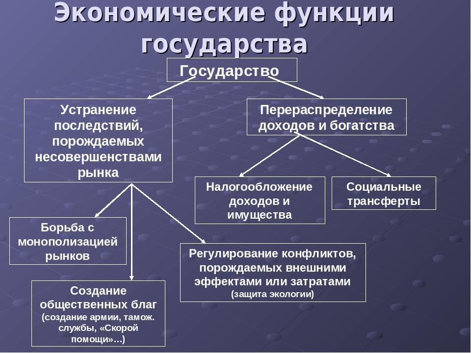 Примеры внутренних и внешних конфликтов в государстве