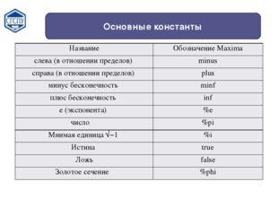 Основные константы Название ОбозначениеMaxima слева (в отношении пределов) mi
