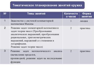 Тематическое планирование занятий кружка № Темы занятий Количество часов Форм
