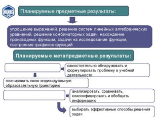 Планируемые предметные результаты: упрощение выражений, решение систем линейн