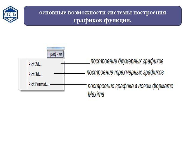 основные возможности системы построения графиков функции.