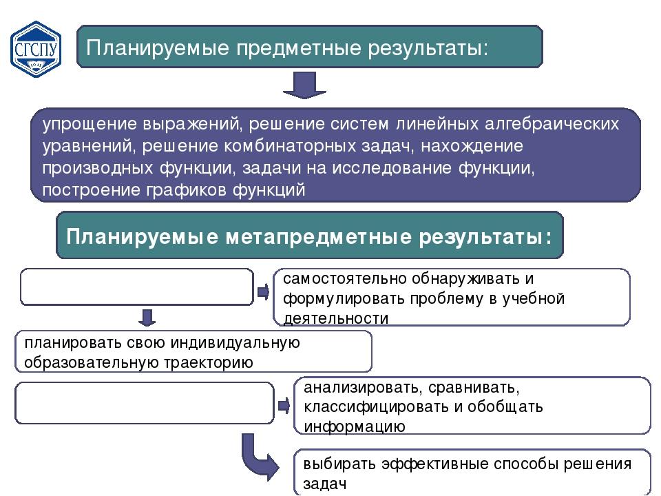 Планируемые предметные результаты: упрощение выражений, решение систем линейн...