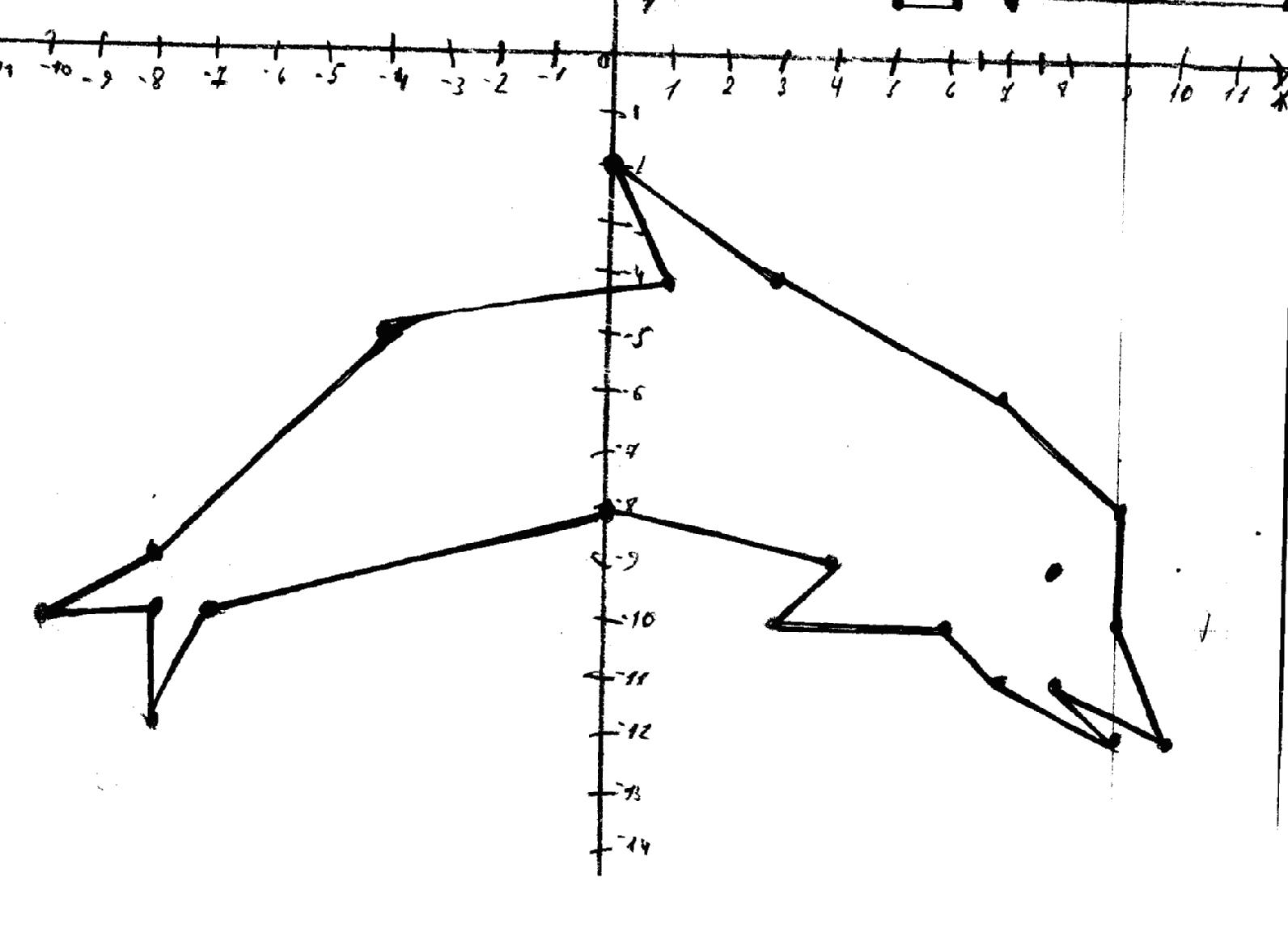 математический язык презентация 7 класс