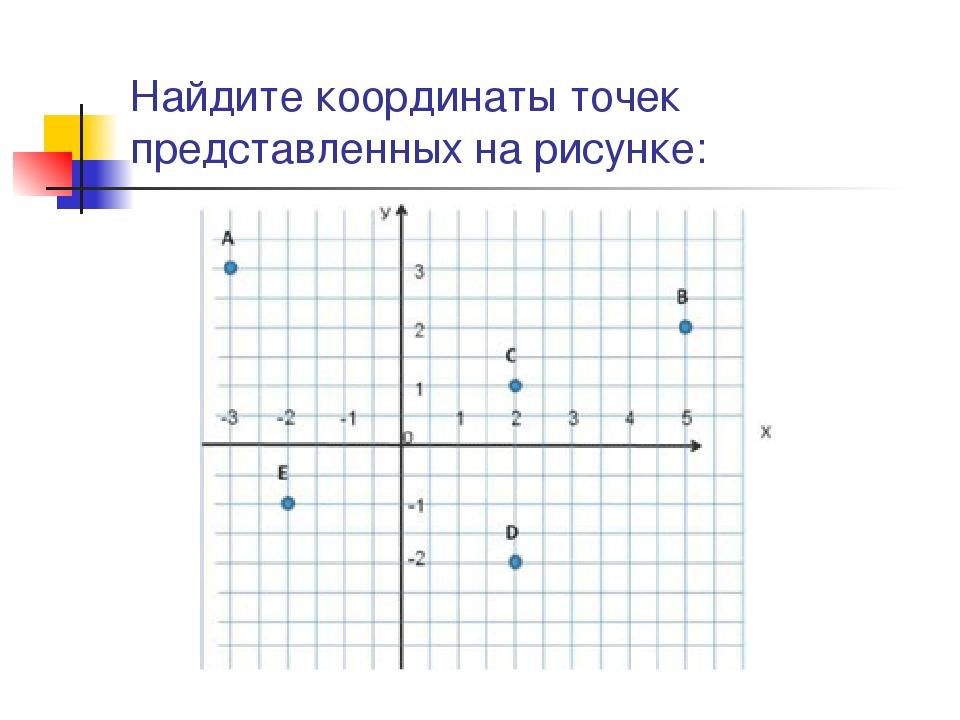 узнать координату на картинке